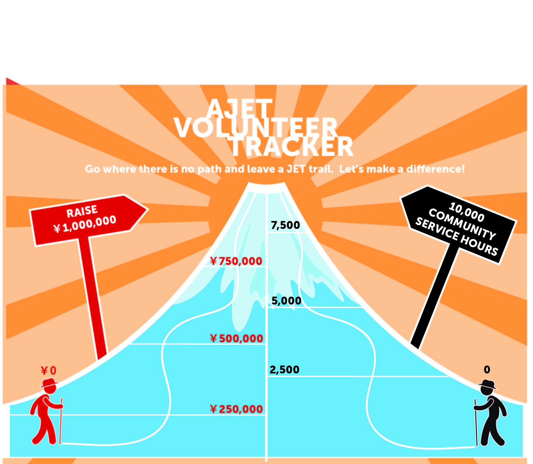 Volunteer Tracker shutterstock_73922971.eps