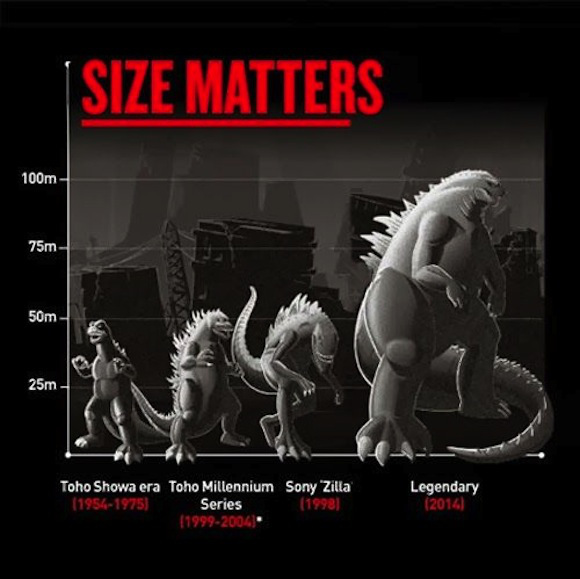 """Japanese fans- New American Godzilla is """"too fat""""2"""